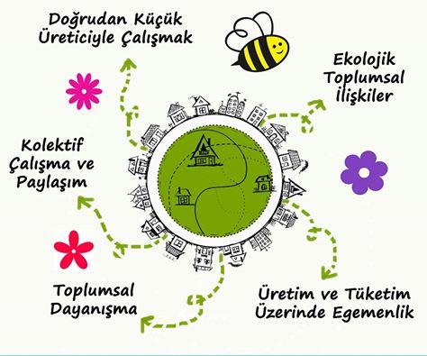 O çok sorulan dükkân sizi bekliyor: Kadıköy Kooperatifi açıldı