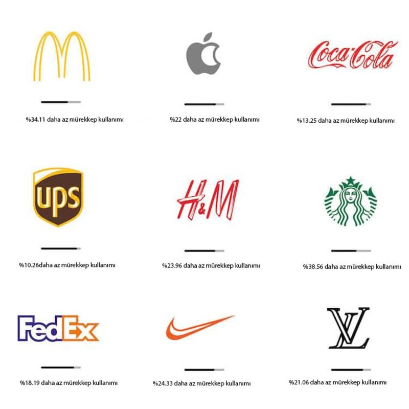 Ekolojik markalaşma: Daha az mürekkep kullanmak markaların çevre etkisini ne kadar etkiler? – Yeşilist | Herkes için yeşil