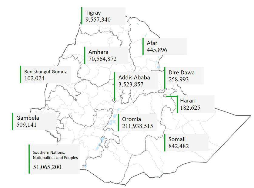 Etiyopya'da 12 saatte 350 milyon ağaç dikildi, hedef 6 milyar ağaç – Yeşilist | Herkes için yeşil